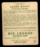 1933 Goudey #10  Glenn Myatt  Back Thumbnail