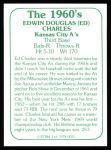 1978 TCMA The Stars of the 1960s #25  Ed Charles  Back Thumbnail