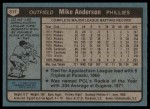 1980 Topps #317  Mike Anderson    Back Thumbnail