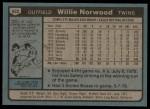 1980 Topps #432  Willie Norwood  Back Thumbnail