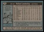 1980 Topps #268  Rafael Landestoy  Back Thumbnail