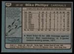 1980 Topps #439  Mike Phillips  Back Thumbnail