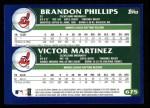 2003 Topps #675  Brandon Phillips / Victor Martinez  Back Thumbnail