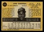 1971 O-Pee-Chee #435  Jose Cardenal  Back Thumbnail