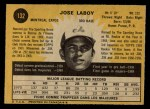 1971 O-Pee-Chee #132  Jose Laboy  Back Thumbnail