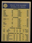 1970 O-Pee-Chee #472   Braves Team Back Thumbnail