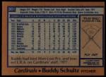 1978 Topps #301  Buddy Schultz  Back Thumbnail