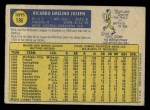 1970 O-Pee-Chee #186  Rick Joseph  Back Thumbnail