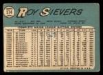 1965 Topps #574  Roy Sievers  Back Thumbnail