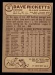 1968 O-Pee-Chee #46  Dave Ricketts  Back Thumbnail