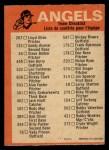1973 O-Pee-Chee Blue Team Checklist #4   Angels Team Checklist Back Thumbnail