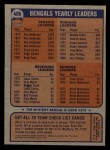 1976 Topps #455   Bengals Team Checklist Back Thumbnail
