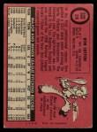 1969 O-Pee-Chee #216  Don Sutton  Back Thumbnail