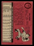 1969 O-Pee-Chee #19  Ken Suarez  Back Thumbnail