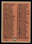 1966 O-Pee-Chee #101   Checklist 89-176 Back Thumbnail