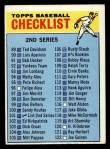 1966 O-Pee-Chee #101   Checklist 89-176 Front Thumbnail