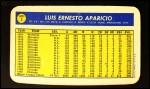 1970 Topps Super #3  Luis Aparicio  Back Thumbnail