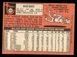 1969 Topps #293  Dick Dietz  Back Thumbnail