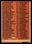 1966 Topps #34   Checklist 1 Back Thumbnail