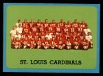 1963 Topps #157   Cardinals Team Front Thumbnail