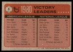 1981 Topps #5   -  Steve Carlton / Steve Stone Wins Leaders Back Thumbnail
