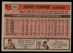 1981 Topps #285  Jerry Turner  Back Thumbnail