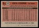 1981 Topps #555  Cecil Cooper  Back Thumbnail