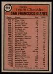 1981 Topps #686   Giants Team Checklist Back Thumbnail