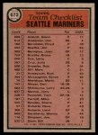 1981 Topps #672   Mariners Team Checklist Back Thumbnail