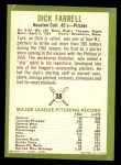 1963 Fleer #38  Dick Farrell  Back Thumbnail