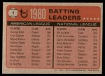 1981 Topps #1   -  Bill Buckner / George Brett Batting Leaders Back Thumbnail