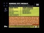 2007 Topps #599   Kansas City Royals Back Thumbnail