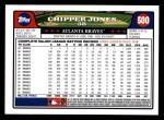 2008 Topps #500  Chipper Jones  Back Thumbnail
