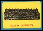 1963 Topps #84   Cowboys Team Front Thumbnail