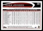 2012 Topps #587  Chris Johnson  Back Thumbnail