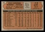 1972 Topps #12  Jose Cardenal  Back Thumbnail