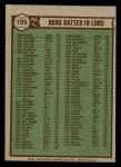 1976 Topps #195   -  Johnny Bench / Tony Perez / Greg Luzinski NL RBI Leaders Back Thumbnail