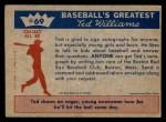 1959 Fleer #69   -  Ted Williams Future Ted Williams? Back Thumbnail