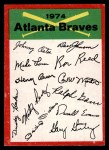 1974 Topps Red Team Checklist   -       Braves Team Checklist Front Thumbnail