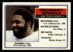1983 Topps #230   Bengals Leaders Front Thumbnail