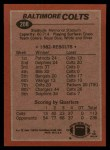 1983 Topps #208   Colts Leaders Back Thumbnail