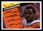 1984 Topps #174   Chargers Leaders Front Thumbnail