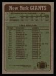 1984 Topps #310   Giants Leaders Back Thumbnail