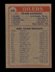 1985 Topps #248   Oilers Leaders Back Thumbnail