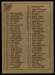 1986 Topps #394   Checklist 1-132 Back Thumbnail