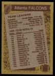 1986 Topps #360   Falcons Leaders Back Thumbnail