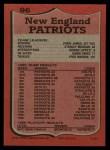 1987 Topps #96   Patriots Leaders Back Thumbnail