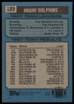 1988 Topps #189   Dolphins Leaders Back Thumbnail