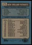 1988 Topps #175   Patriots Leaders Back Thumbnail
