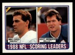 1989 Topps #220   Scoring Leaders Front Thumbnail